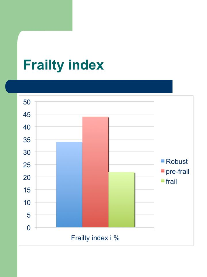 Frailty index