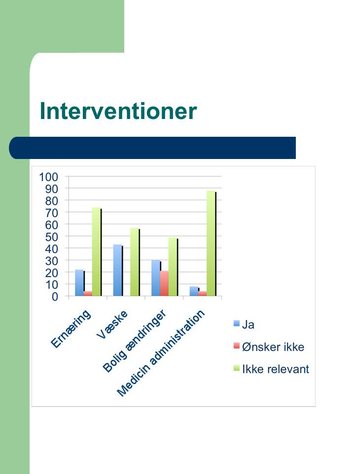 Interventioner