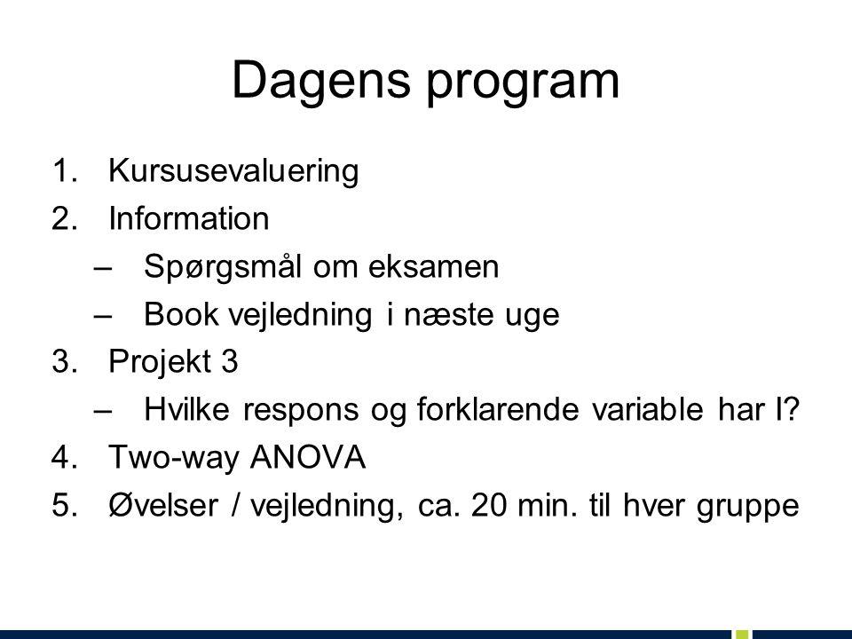 Dagens program Kursusevaluering Information Spørgsmål om eksamen