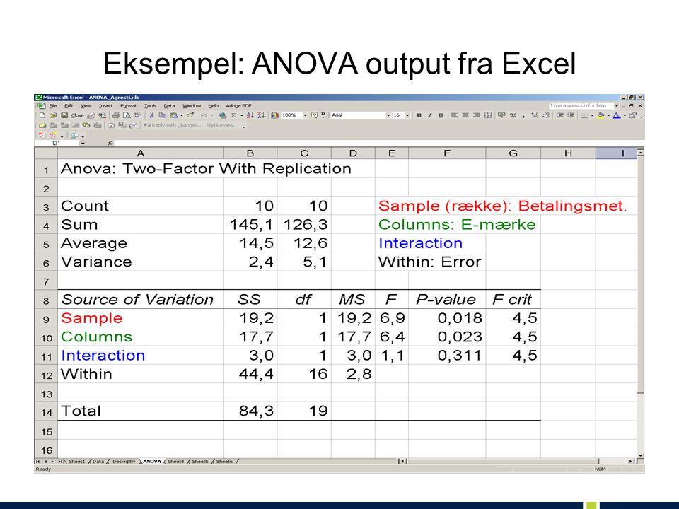 Eksempel: ANOVA output fra Excel