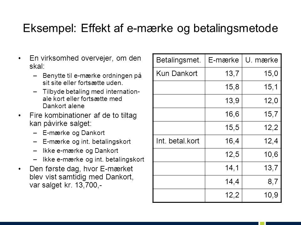 Eksempel: Effekt af e-mærke og betalingsmetode