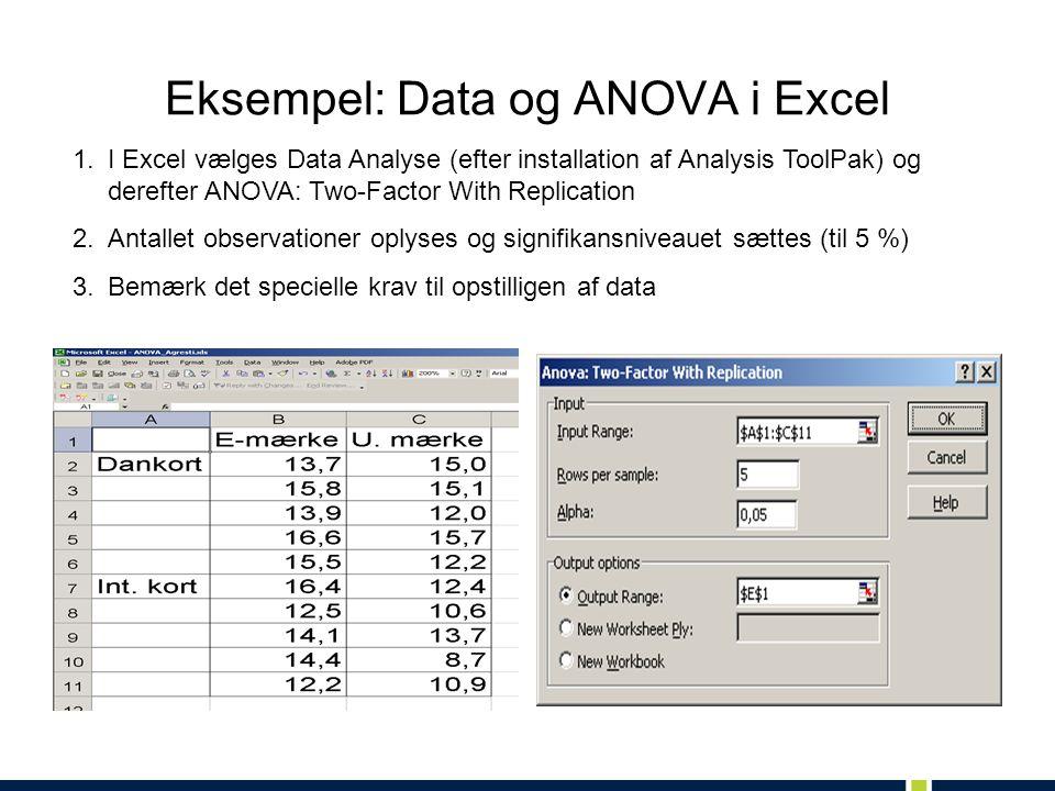 Eksempel: Data og ANOVA i Excel