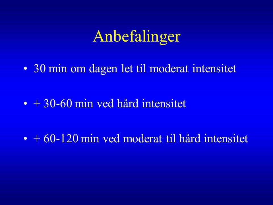 Anbefalinger 30 min om dagen let til moderat intensitet
