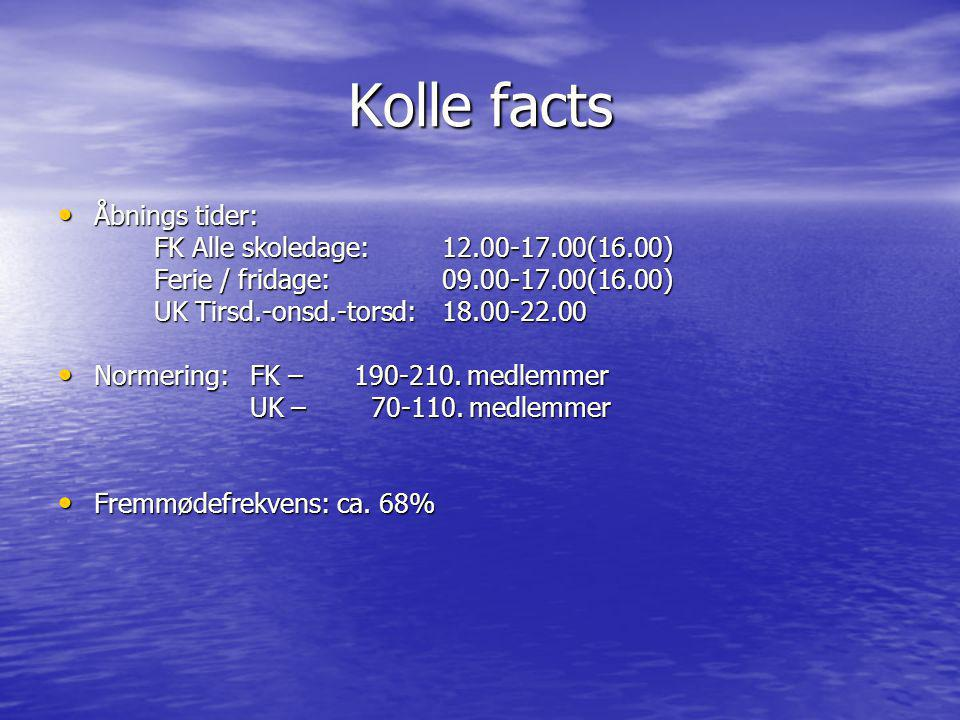Kolle facts Åbnings tider: FK Alle skoledage: 12.00-17.00(16.00)