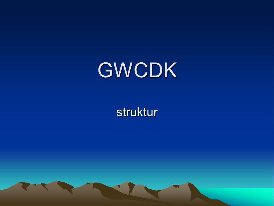 GWCDK struktur