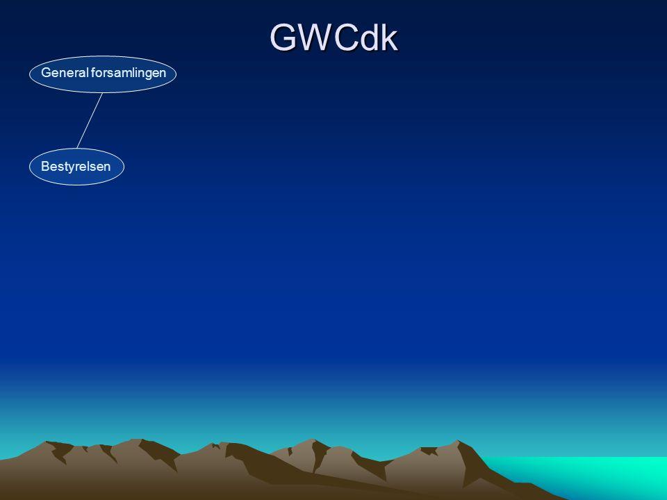 GWCdk General forsamlingen Bestyrelsen