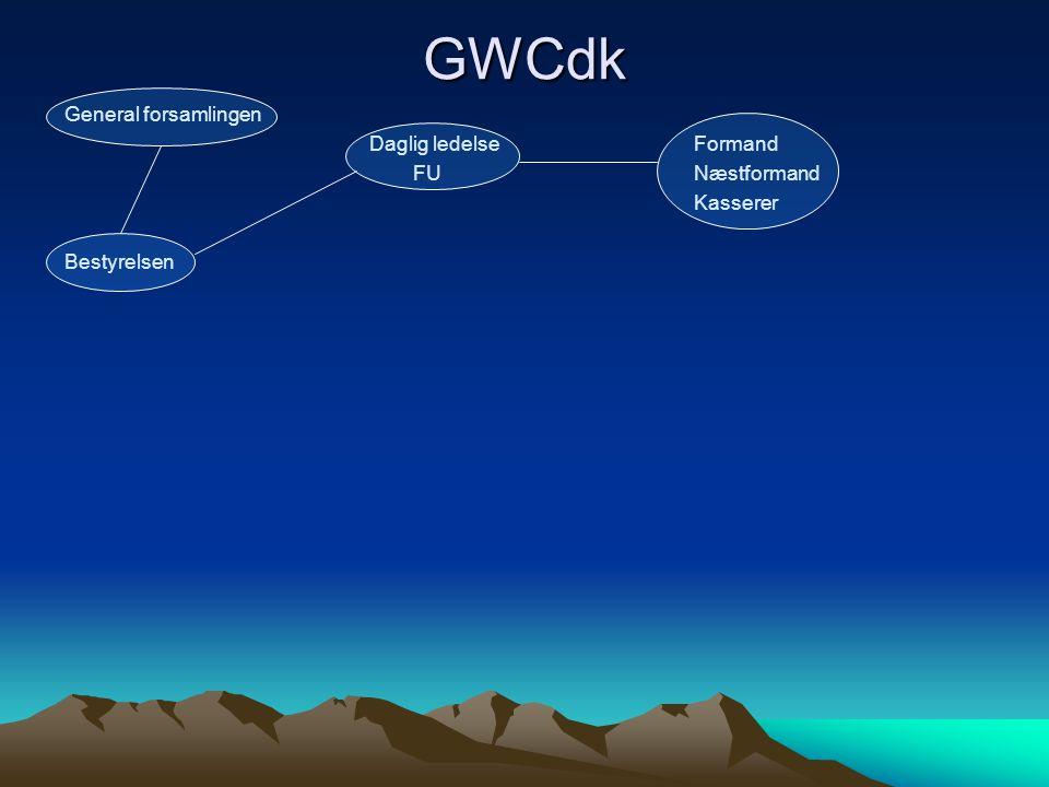 GWCdk General forsamlingen Daglig ledelse Formand FU Næstformand