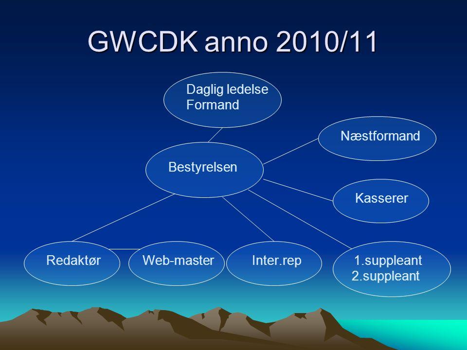 GWCDK anno 2010/11 Daglig ledelse Formand Næstformand Bestyrelsen