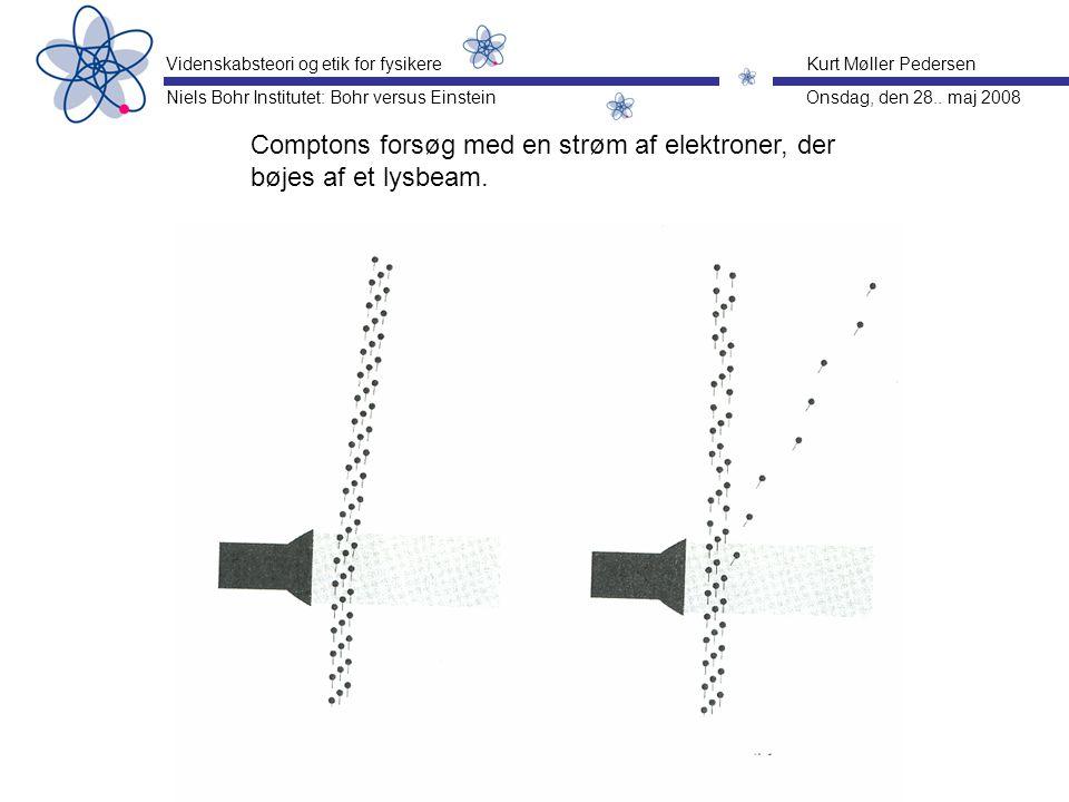 Comptons forsøg med en strøm af elektroner, der bøjes af et lysbeam.