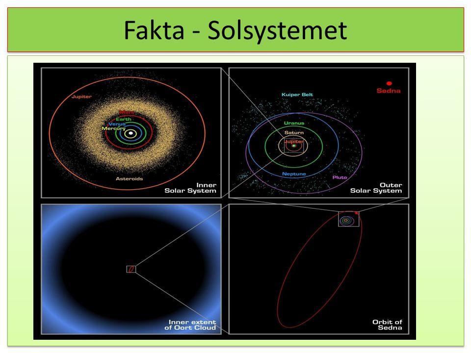 Fakta - Solsystemet Faktisk er solsystemet meget større end man hidtil have troet