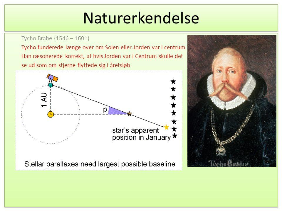 Naturerkendelse Tycho Brahe (1546 – 1601)