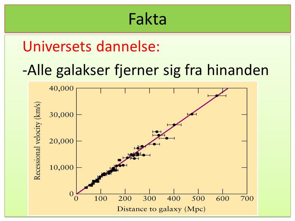 Universets dannelse: Alle galakser fjerner sig fra hinanden