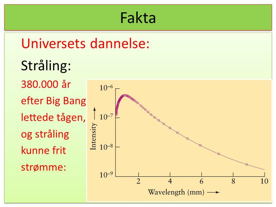 Fakta Universets dannelse: Stråling: 380.000 år efter Big Bang