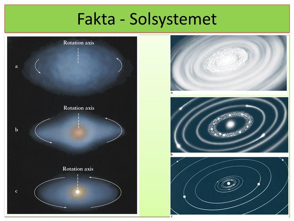 Fakta - Solsystemet Kan følges tilbage i tiden, hvilket betyder at vi har et nogenlunde fuldstændig forklaring på solsystemets dannelse.