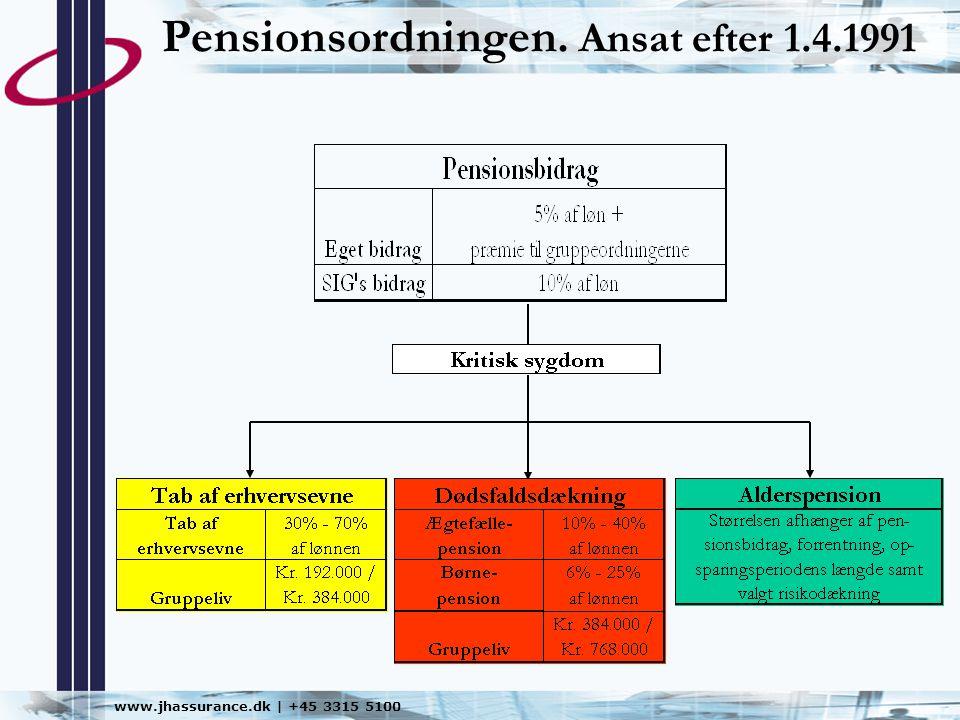 Pensionsordningen. Ansat efter 1.4.1991