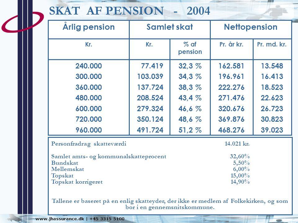 SKAT AF PENSION - 2004 Nettopension Samlet skat Årlig pension 13.548