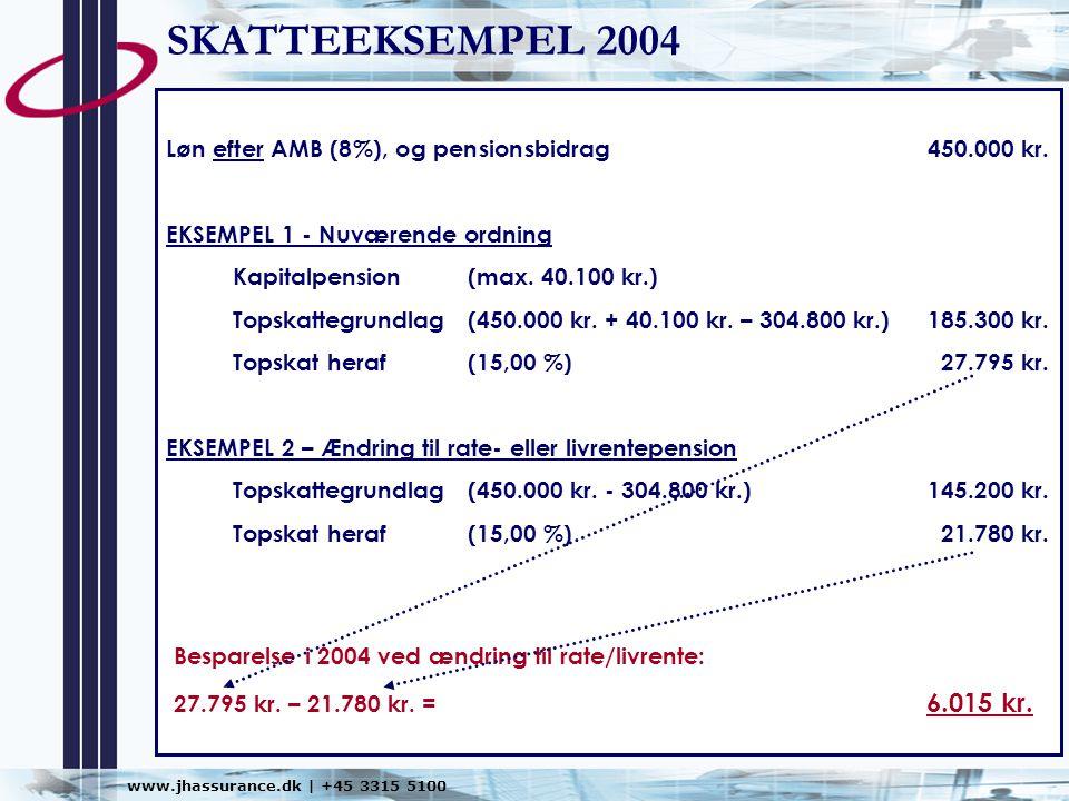 SKATTEEKSEMPEL 2004 Løn efter AMB (8%), og pensionsbidrag 450.000 kr.