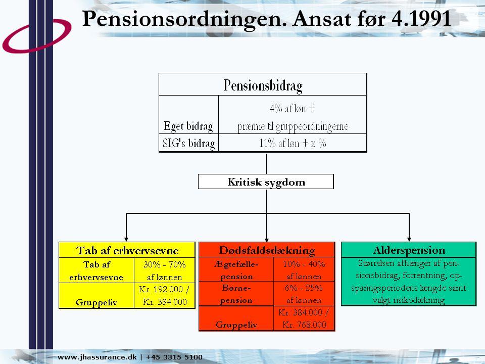 Pensionsordningen. Ansat før 4.1991