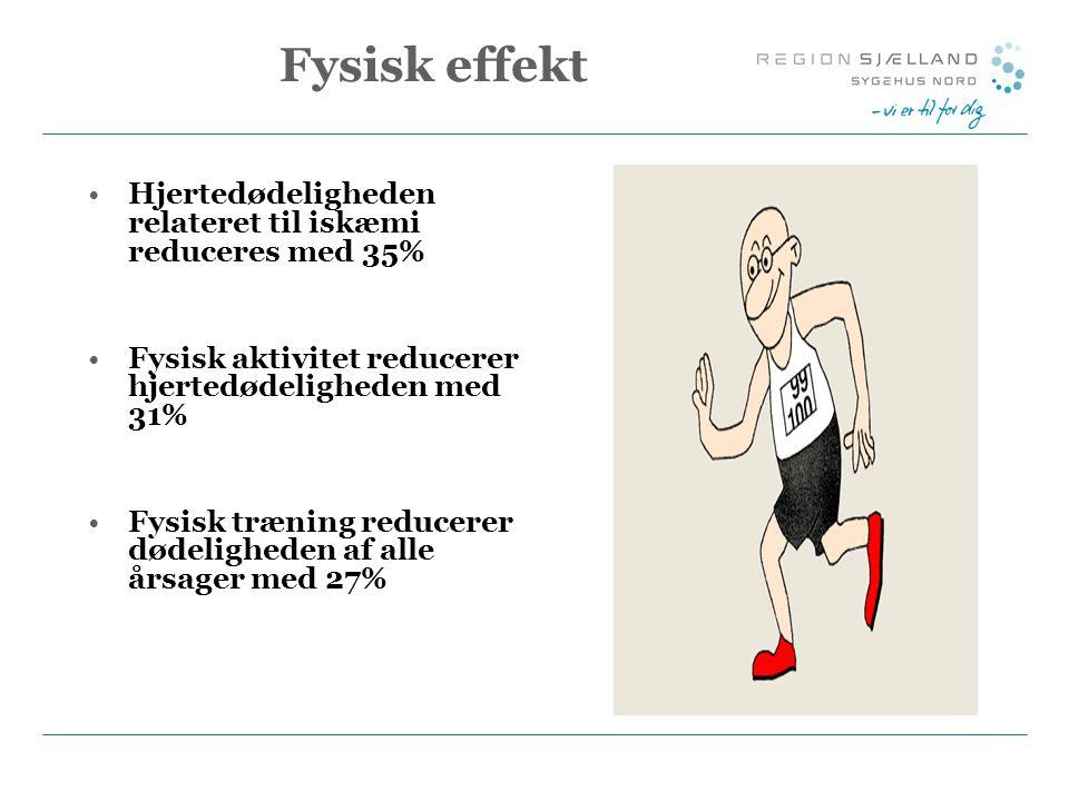 Fysisk effekt Hjertedødeligheden relateret til iskæmi reduceres med 35% Fysisk aktivitet reducerer hjertedødeligheden med 31%