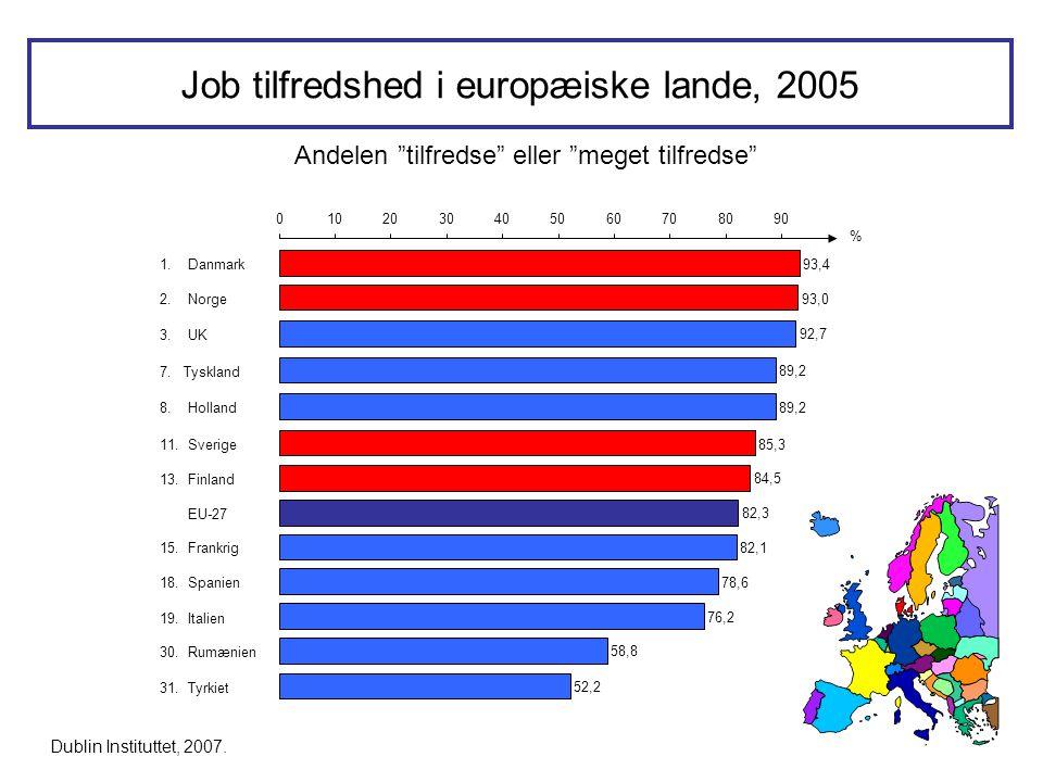 Job tilfredshed i europæiske lande, 2005