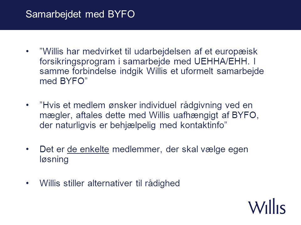 Samarbejdet med BYFO