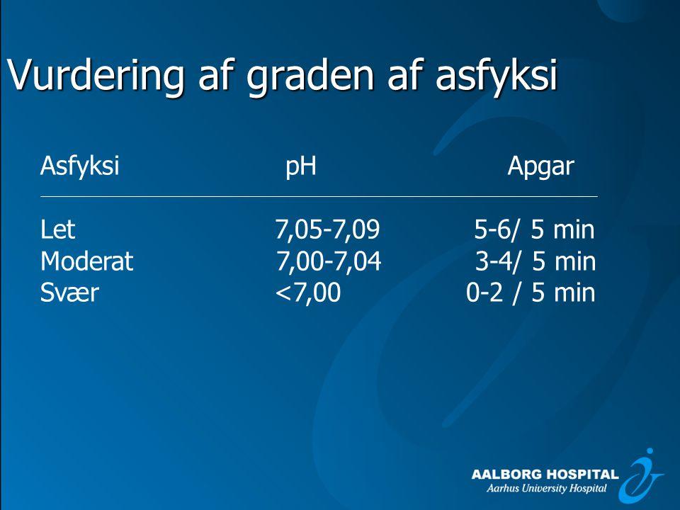 Vurdering af graden af asfyksi