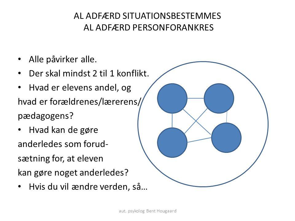 AL ADFÆRD SITUATIONSBESTEMMES AL ADFÆRD PERSONFORANKRES