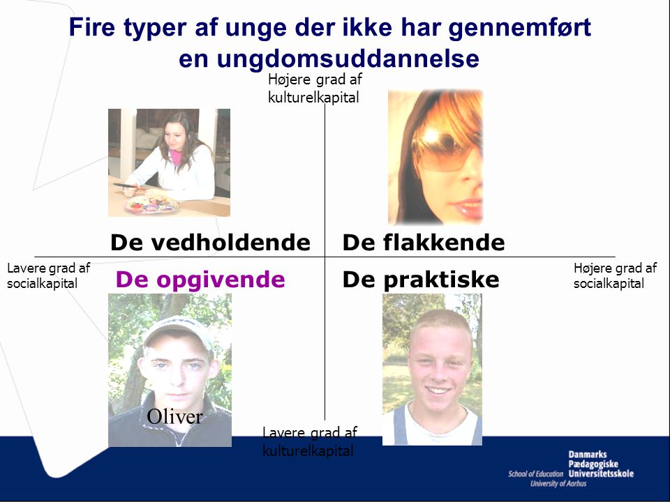 Fire typer af unge der ikke har gennemført en ungdomsuddannelse