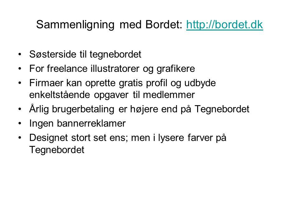 Sammenligning med Bordet: http://bordet.dk