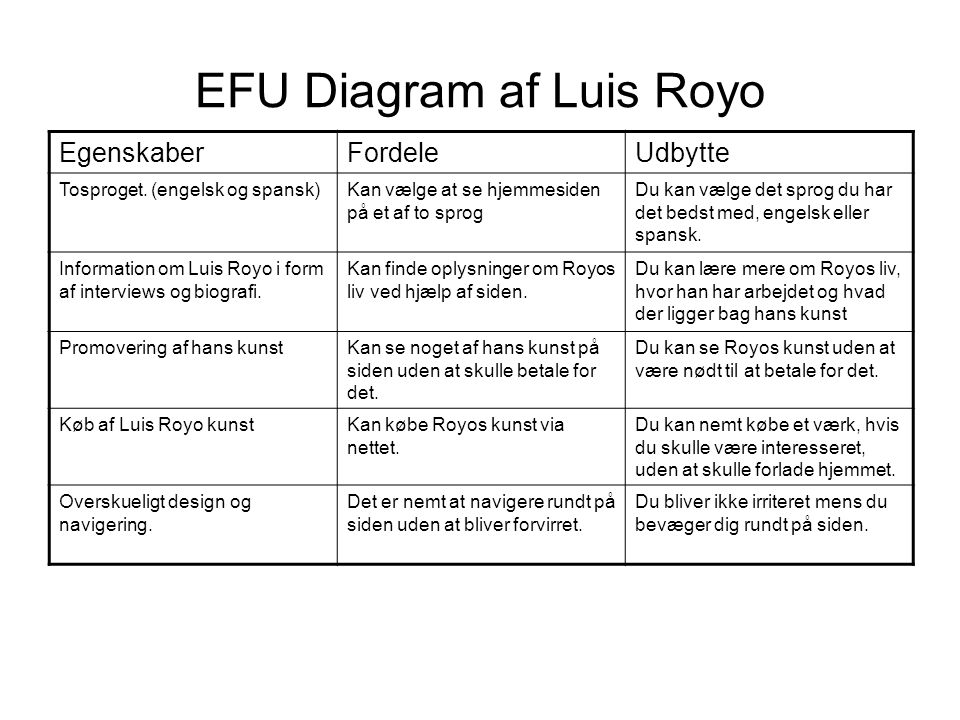 EFU Diagram af Luis Royo