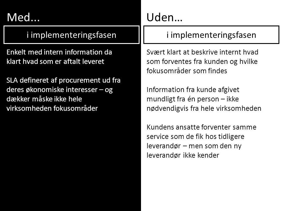 Med... Uden… i implementeringsfasen i implementeringsfasen
