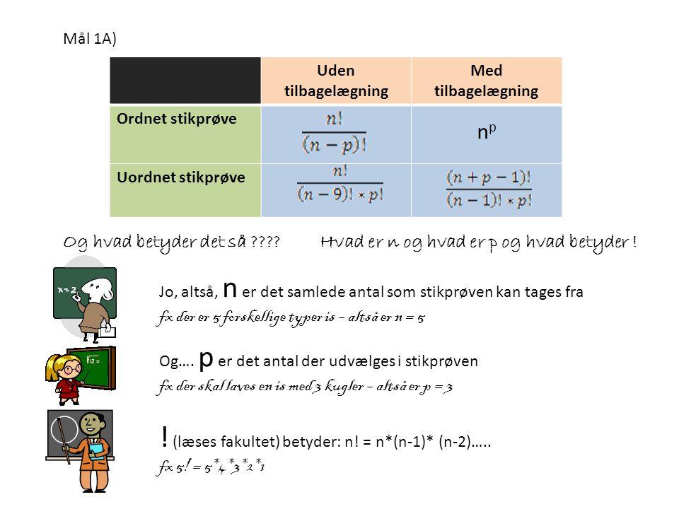 ! (læses fakultet) betyder: n! = n*(n-1)* (n-2)…..