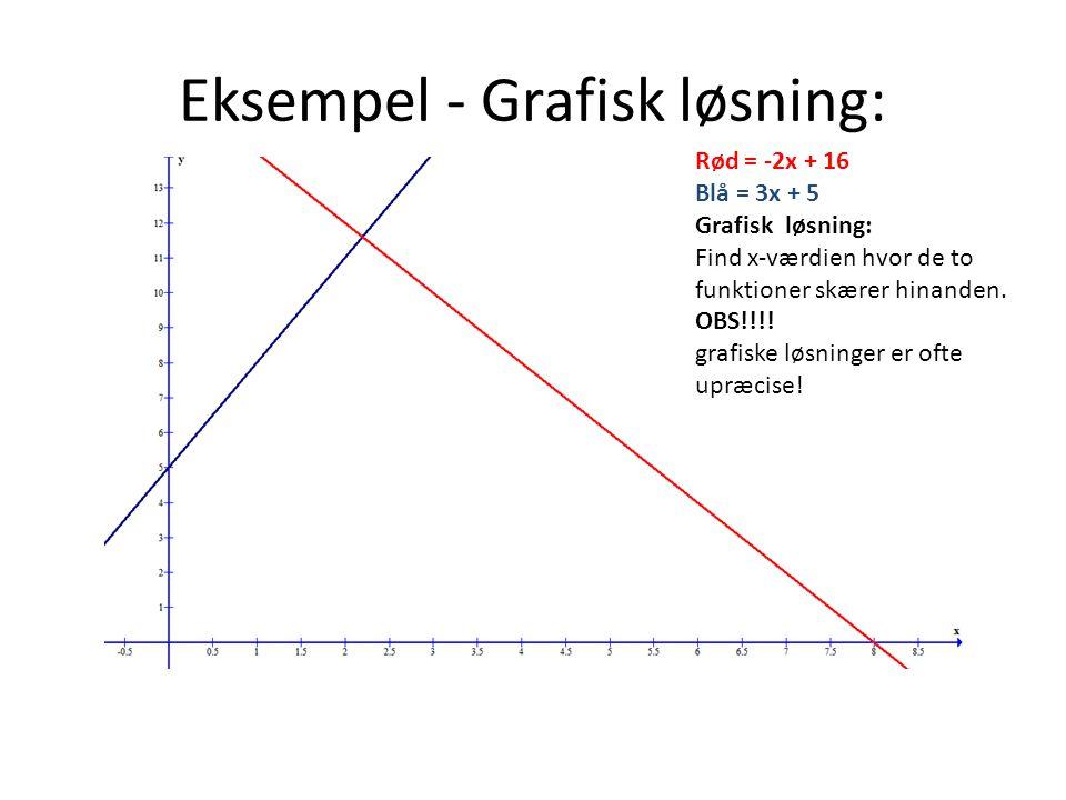 Eksempel - Grafisk løsning: