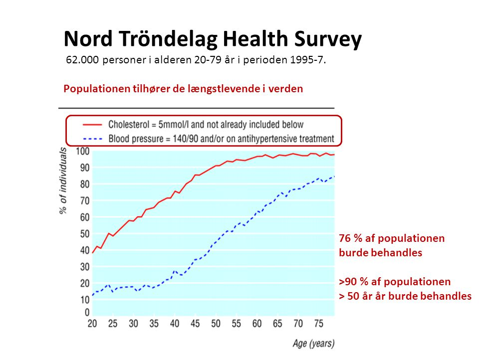 Nord Tröndelag Health Survey