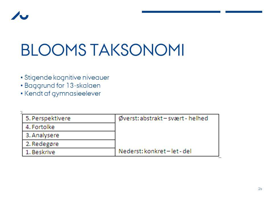 Blooms taksonomi Stigende kognitive niveauer Baggrund for 13-skalaen