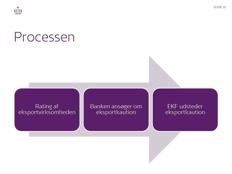 Processen Rating af eksportvirksomheden