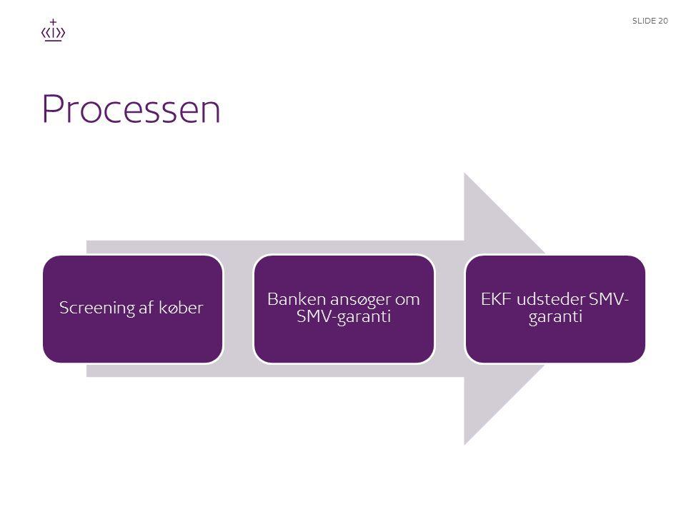 Processen Banken ansøger om SMV-garanti EKF udsteder SMV-garanti