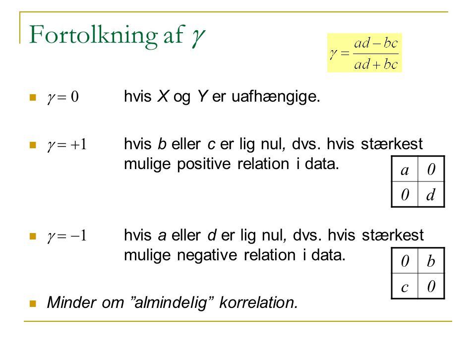 Fortolkning af g a d b c g = 0 hvis X og Y er uafhængige.