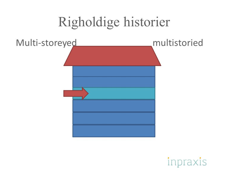 Righoldige historier Multi-storeyed multistoried