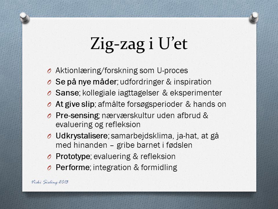 Zig-zag i U'et Aktionlæring/forskning som U-proces