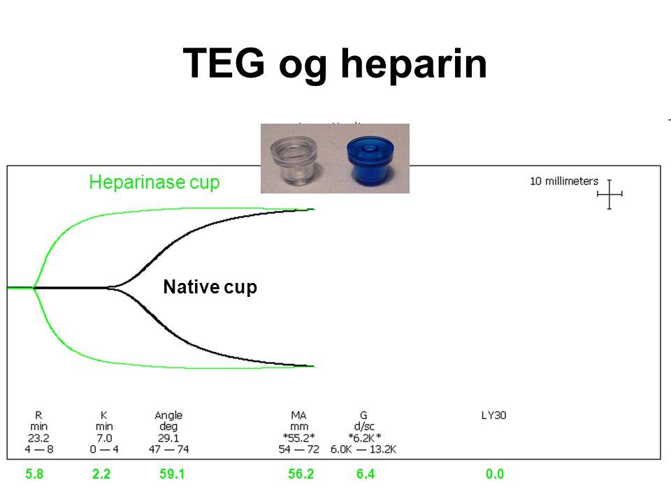 TEG og heparin Heparinase cup. Native cup.