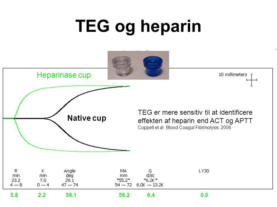 TEG og heparin Heparinase cup Native cup