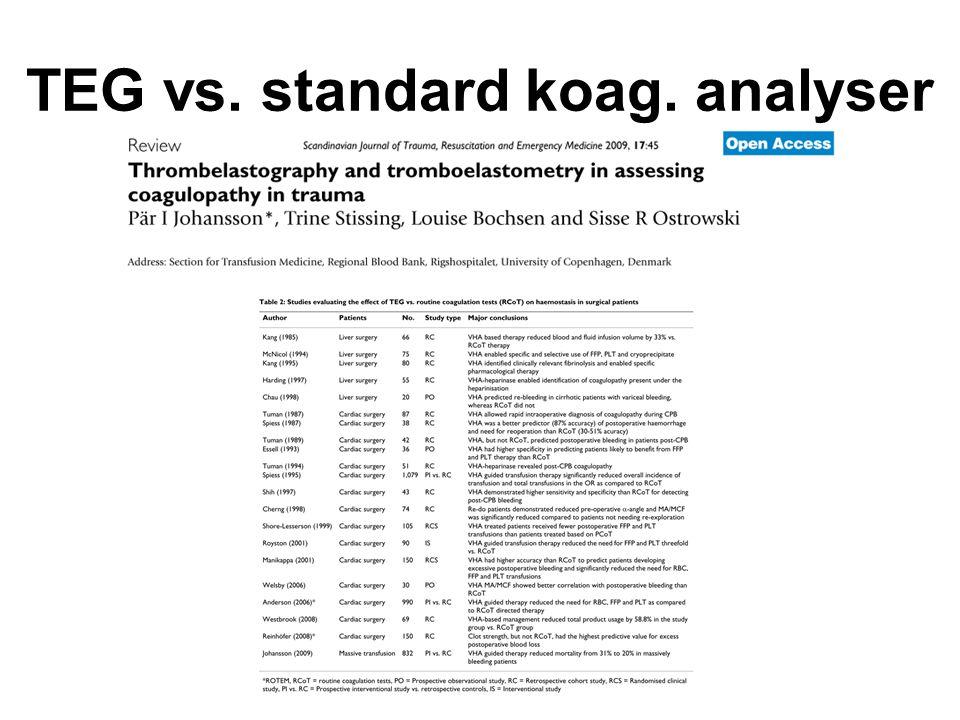TEG vs. standard koag. analyser