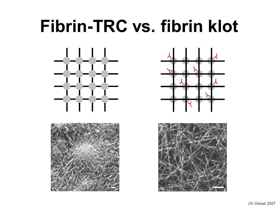Fibrin-TRC vs. fibrin klot