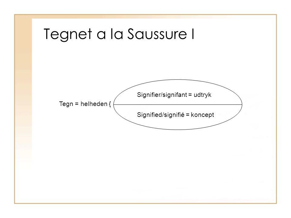 Tegnet a la Saussure I Signifier/signifant = udtryk Tegn = helheden {