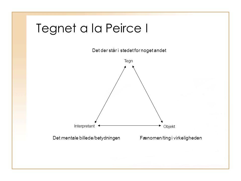 Tegnet a la Peirce I Det der står i stedet for noget andet