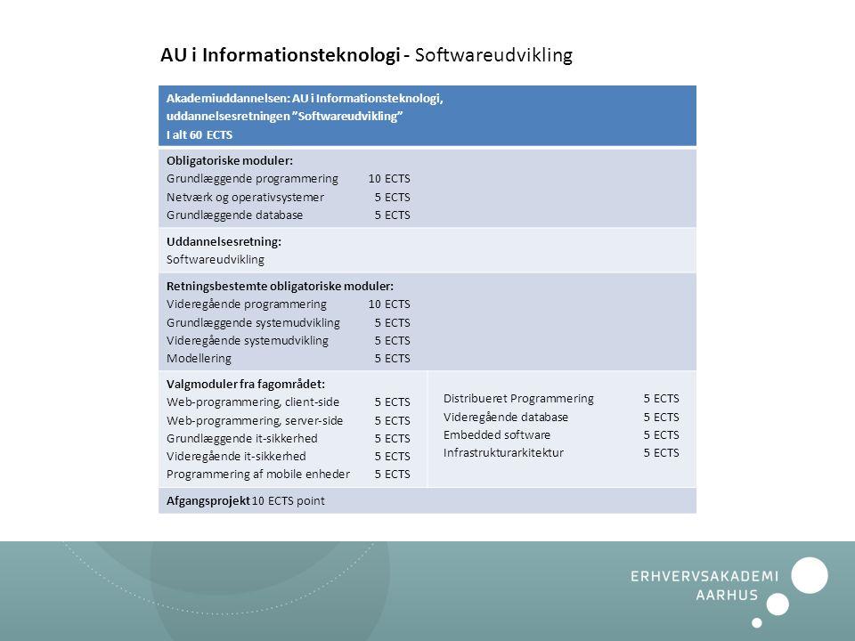 AU i Informationsteknologi - Softwareudvikling