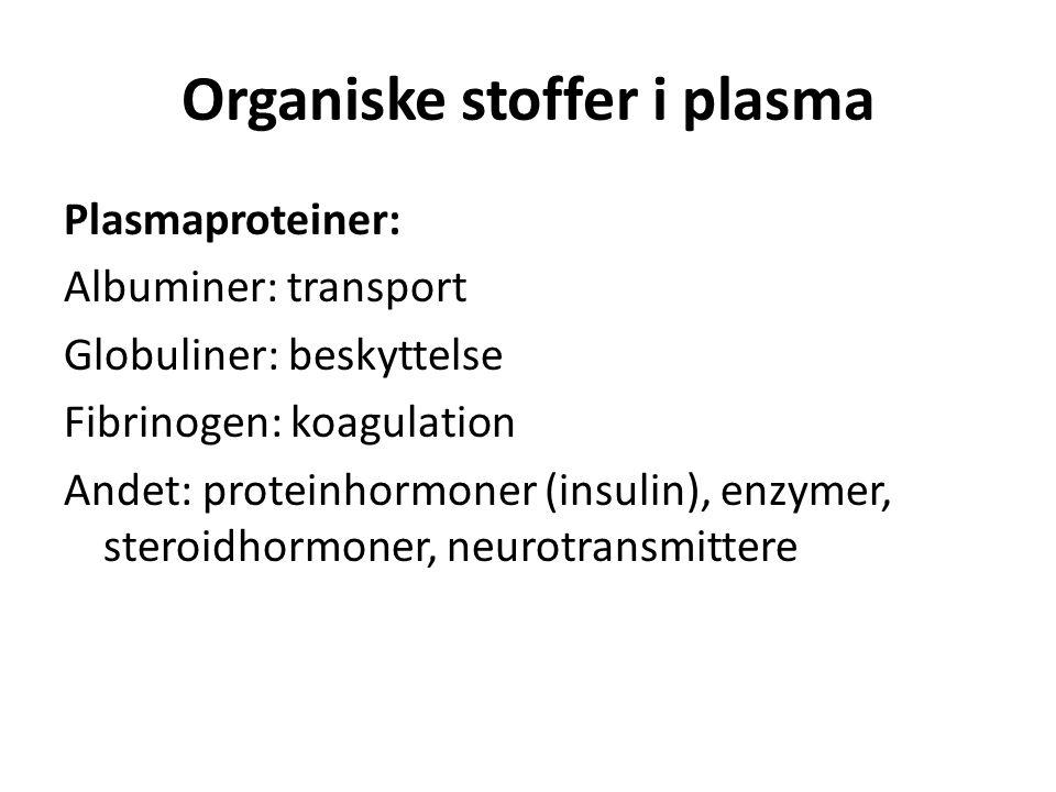 Organiske stoffer i plasma
