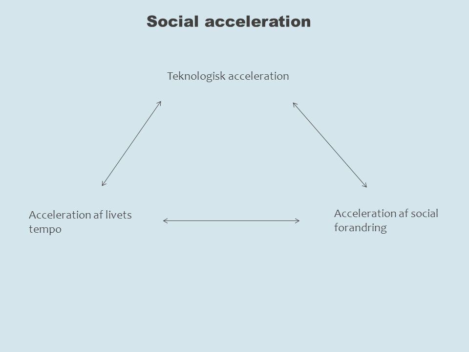Social acceleration Teknologisk acceleration