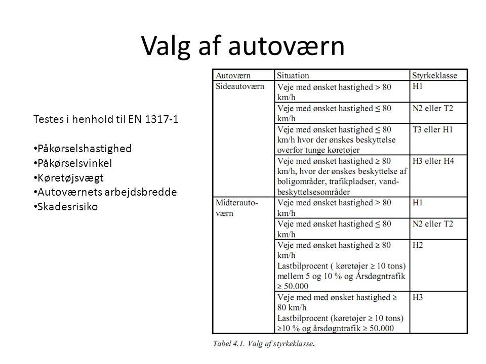 Valg af autoværn Testes i henhold til EN 1317-1 Påkørselshastighed